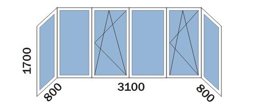 Балкон ЦЕНЫ